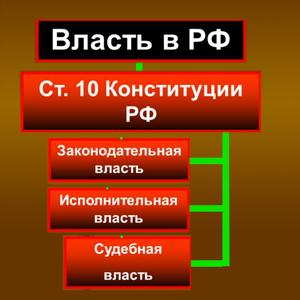 Органы власти Востряково