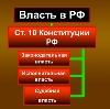 Органы власти в Востряково