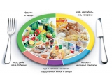 Грин Парк - иконка «питание» в Востряково